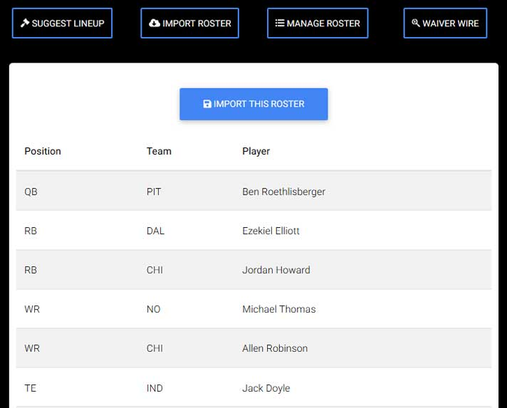 Fantasy Football Lineup Analyzer